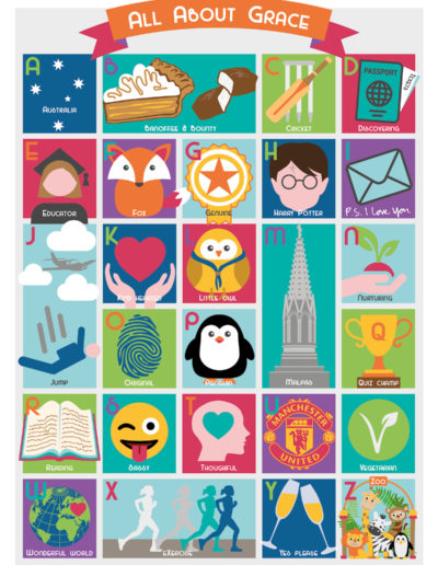 All about grace a-z poster