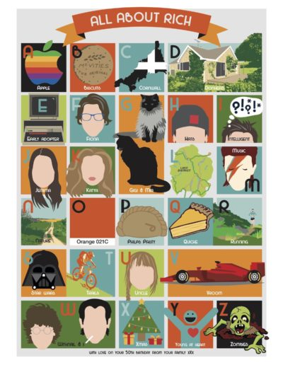 All about rich a-z poster