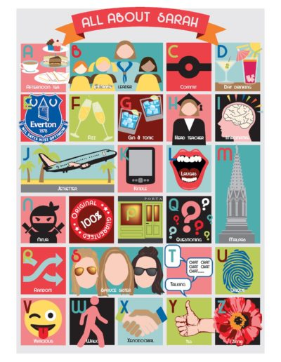 All about sarah a-z poster